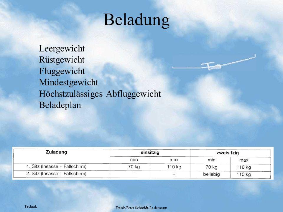 Technik Frank-Peter Schmidt-Lademann Beladung Leergewicht Rüstgewicht Fluggewicht Mindestgewicht Höchstzulässiges Abfluggewicht Beladeplan