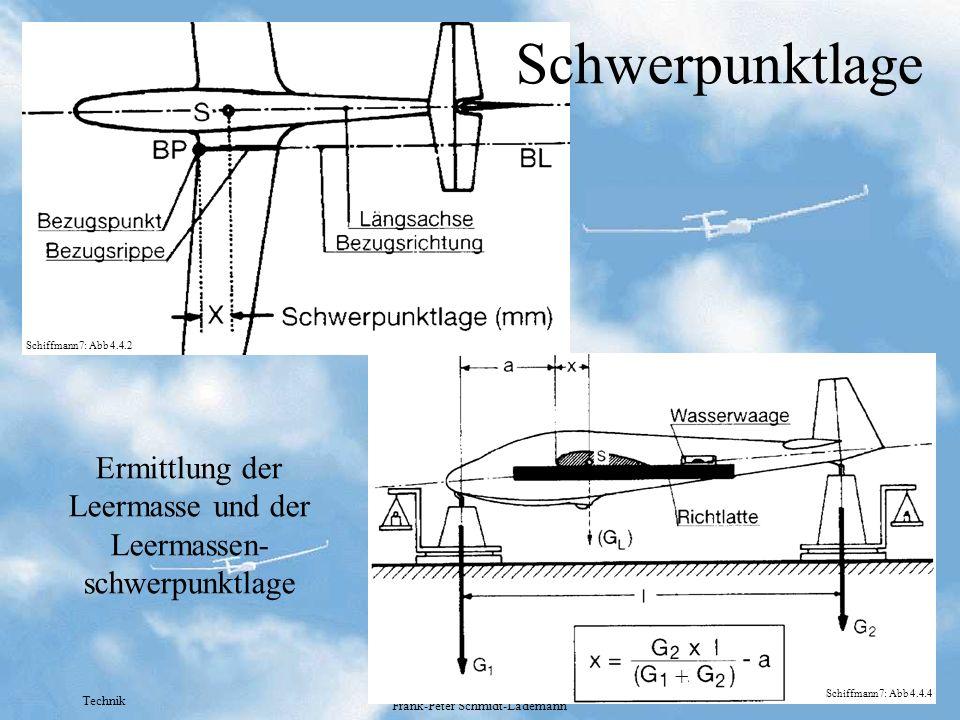 Technik Frank-Peter Schmidt-Lademann Schwerpunktlage Ermittlung der Leermasse und der Leermassen- schwerpunktlage + Schiffmann7: Abb 4.4.2 Schiffmann7