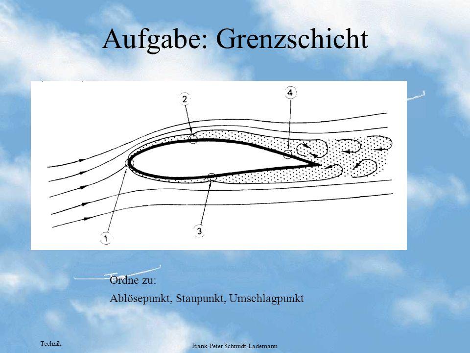 Technik Frank-Peter Schmidt-Lademann Aufgabe: Grenzschicht Ordne zu: Ablösepunkt, Staupunkt, Umschlagpunkt
