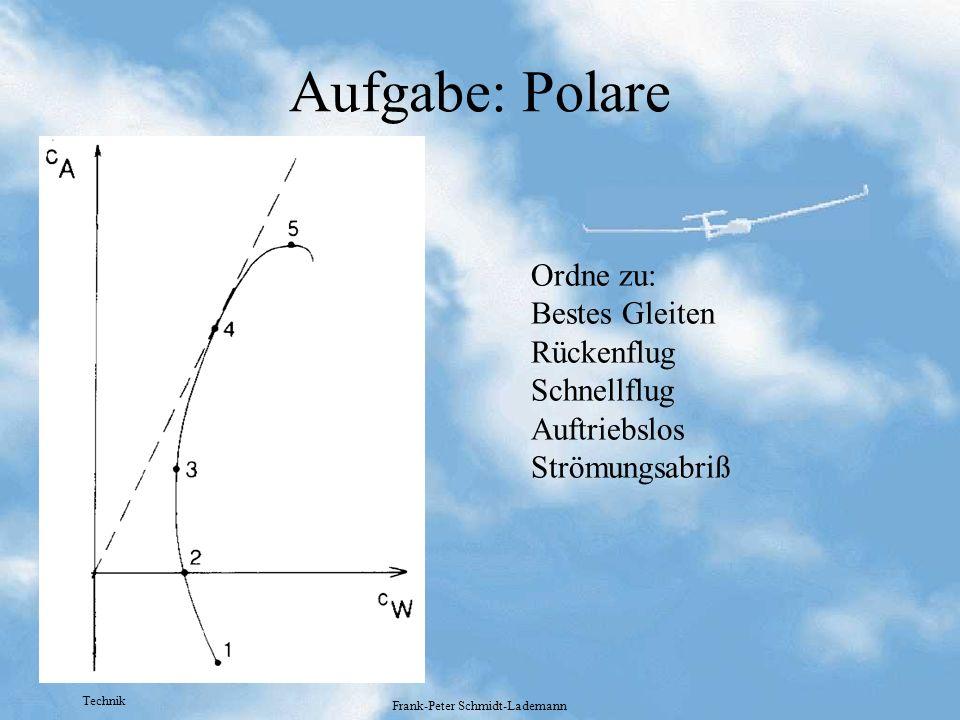 Technik Frank-Peter Schmidt-Lademann Aufgabe: Polare Ordne zu: Bestes Gleiten Rückenflug Schnellflug Auftriebslos Strömungsabriß