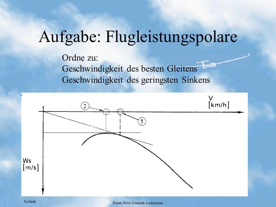 Technik Frank-Peter Schmidt-Lademann Aufgabe: Flugleistungspolare 2 Ordne zu: Geschwindigkeit des besten Gleitens Geschwindigkeit des geringsten Sinke