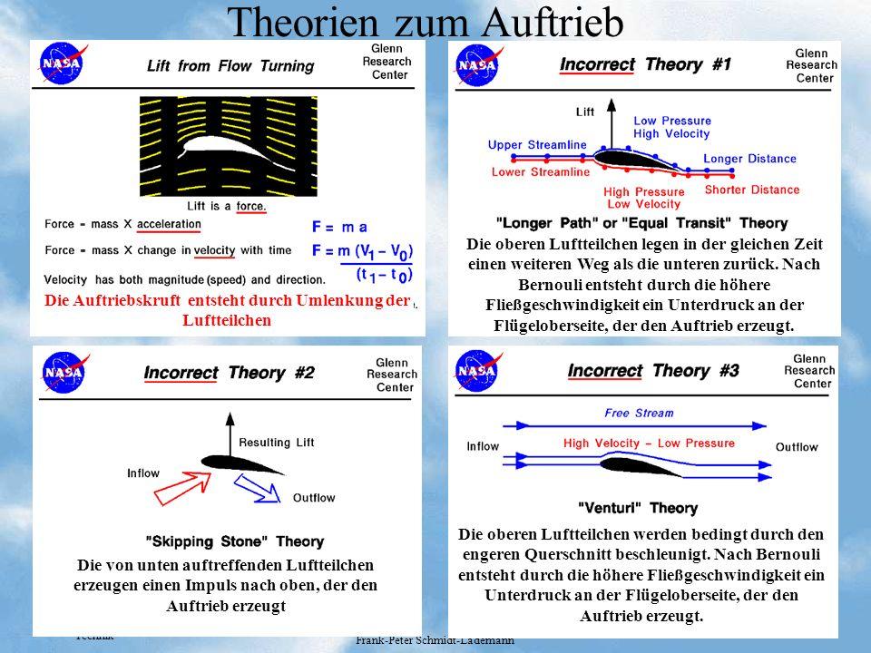 Technik Frank-Peter Schmidt-Lademann Theorien zum Auftrieb Die Auftriebskruft entsteht durch Umlenkung der Luftteilchen Die oberen Luftteilchen legen