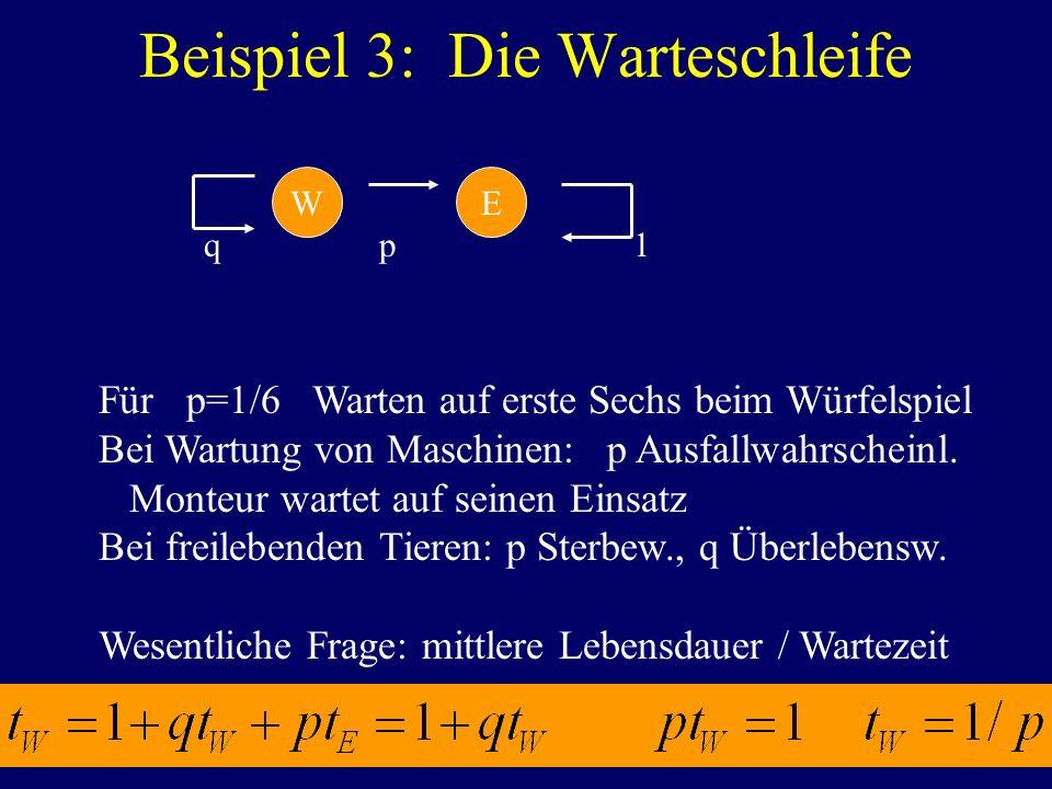 Beispiel 3: Die Warteschleife Für p=1/6 Warten auf erste Sechs beim Würfelspiel Bei Wartung von Maschinen: p Ausfallwahrscheinl. Monteur wartet auf se