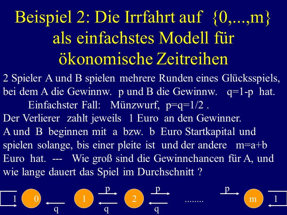 Beispiel 2: Die Irrfahrt auf {0,...,m} als einfachstes Modell für ökonomische Zeitreihen 2 Spieler A und B spielen mehrere Runden eines Glücksspiels,