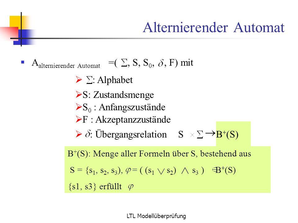 LTL Modellüberprüfung B + (S): Menge aller Formeln über S, bestehend aus S = {s 1, s 2, s 3 ), = ( (s 1 s 2 ) s 3 ) B + (S) {s1, s3} erfüllt Alternier