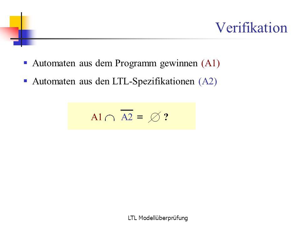 LTL Modellüberprüfung Verifikation Automaten aus dem Programm gewinnen (A1) Automaten aus den LTL-Spezifikationen (A2) A1 A2 = ?