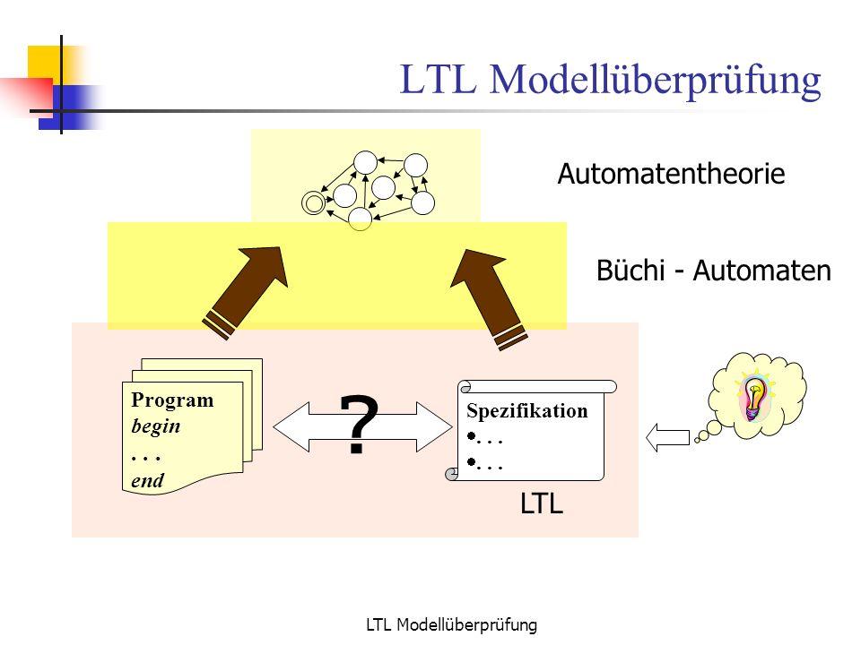 LTL Modellüberprüfung S \ Von LTL nach Büchi: Konstruktion Umformung anhand eines Beispiels: S \ = (O p) U q {p, q}{p}{q}{} = Potenzmenge (p,q) S={a, a| a Teilfomel} O p p (O p) (s,a) = true, falls s a true (p q, a) = (p, a) (q, a) (p U q, a) = (q, a) ( (p, a) (p U q) ) p p false false, falls s a ( p, a) = (p, a) (O p, a) = p pppp true false F={ = (a U b) | S} {p, q}{p}{q}{} O p p (O p)