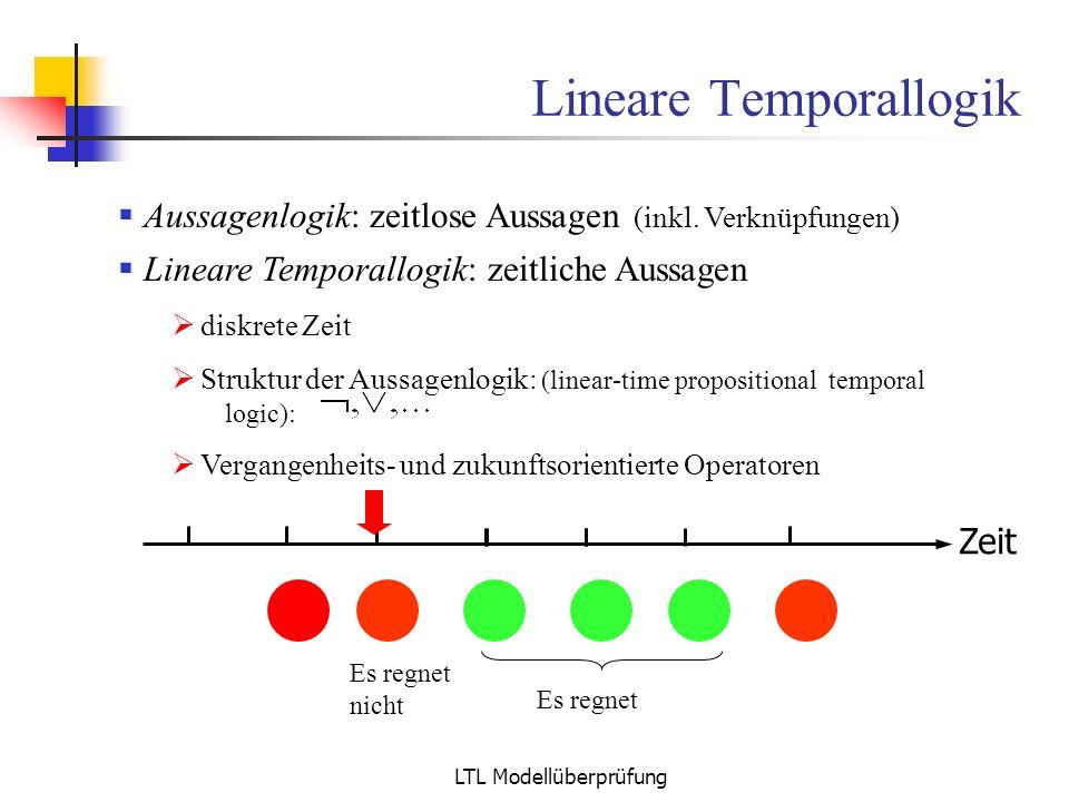 LTL Modellüberprüfung LTL: Grundlagen Sei = ( 0, 1, 2,..) Folge von Belegungen für Formel p (, i) |= p gdw.