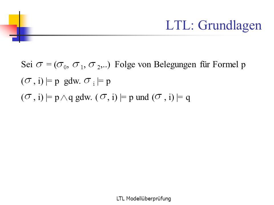 LTL Modellüberprüfung Zusammenfassung Spezifikation LTL Büchi-Automaten Automatentheorie (Schnitt, Leerheitsproblem) Alternative Vorgehensweise: über nicht- alternierenden Büchi Alternative Modellüberprüfung, z.B.