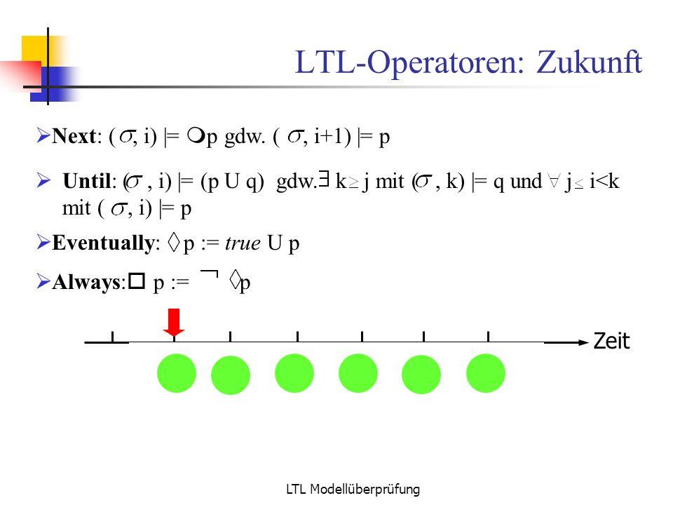 LTL Modellüberprüfung LTL-Operatoren: Zukunft Next: (, i) |= p gdw. (, i+1) |= p W/F Zeit Until: (, i) |= (p U q) gdw. k j mit (, k) |= q und j i<k mi