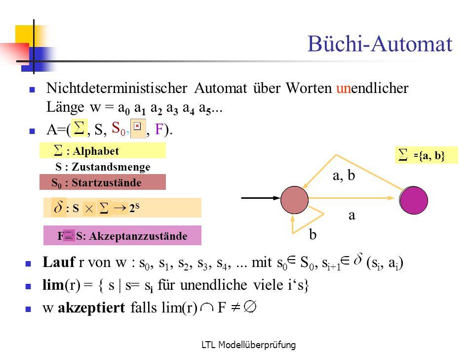 LTL Modellüberprüfung Alternierender Automat(I) zunächst über endlichen Worten Übergangsrelation als Formel aufgefasst: (s, a) = (s 1 s 2 ) (s 3 s 4 ) s s2s2 s1s1 s3s3 s4s4 a a akzeptiert w (s,a) = s 1 s 2 (s, a) = {s 1, s 2 } s s1s1 akzeptiert w akzeptiert w s2s2 a a