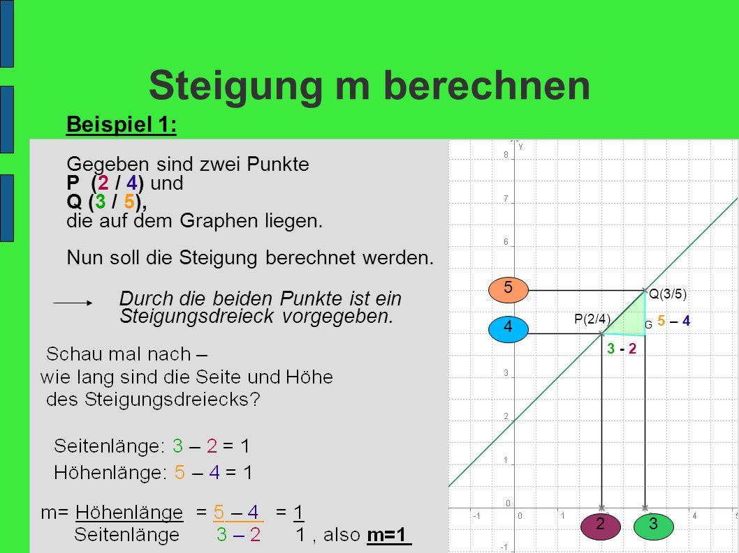 Steigung m berechnen Beispiel 1: Gegeben sind zwei Punkte P (2 / 4) und Q (3 / 5), die auf dem Graphen liegen. Nun soll die Steigung berechnet werden.