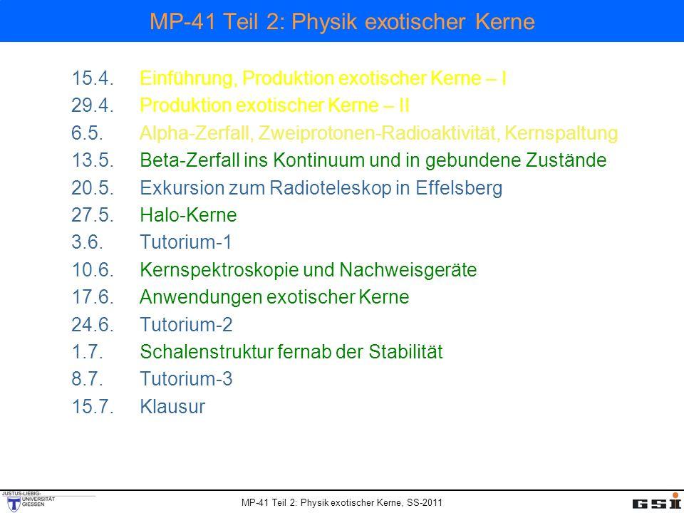 MP-41 Teil 2: Physik exotischer Kerne, SS-2011 MP-41 Teil 2: Physik exotischer Kerne 15.4.Einführung, Produktion exotischer Kerne – I 29.4.Produktion