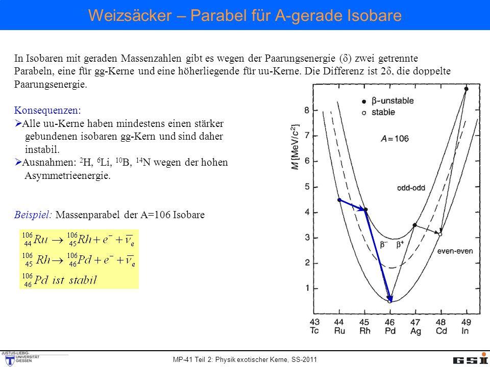 MP-41 Teil 2: Physik exotischer Kerne, SS-2011 In Isobaren mit geraden Massenzahlen gibt es wegen der Paarungsenergie (δ) zwei getrennte Parabeln, ein