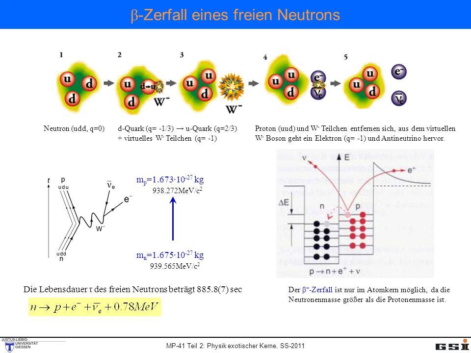 MP-41 Teil 2: Physik exotischer Kerne, SS-2011 Neutron (udd, q=0) Der β + -Zerfall ist nur im Atomkern möglich, da die Neutronenmasse größer als die P