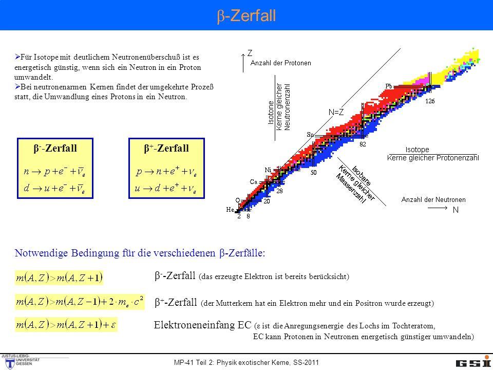 MP-41 Teil 2: Physik exotischer Kerne, SS-2011 Zahl der Endzustände: Für Absolutbeträge der Impulse gelten die relativistischen Energie- und Impulsrelationen: Zahl der Endzustände: Für Absolutbeträge der Impulse gelten die relativistischen Energie- und Impulsrelationen: Zahl der Zustände im Energieintervall dE e und dE ν durch Raumwinkelintegration Zahl der Endzustände: Für Absolutbeträge der Impulse gelten die relativistischen Energie- und Impulsrelationen: Zahl der Zustände im Energieintervall dE e und dE ν durch Raumwinkelintegration Da man das Antineutrino nicht mißt, erhät man aus E ν =E 0 -E e nach Integration über die Energie des Antineutrinos E ν die Zerfallsrate für einen Zerfall unter Emission eines Elektrons mit der Energie zwischen E e und E e +dE e Der Phasenraumfaktor, der sich aus der Niveaudichte ergibt, bestimmt die Form des Energiespektrums im wesentlichen.