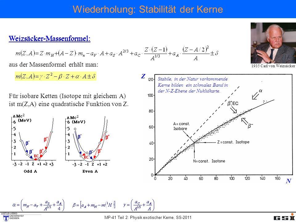 MP-41 Teil 2: Physik exotischer Kerne, SS-2011 Weizsäcker-Massenformel: aus der Massenformel erhält man: Für isobare Ketten (Isotope mit gleichem A) i