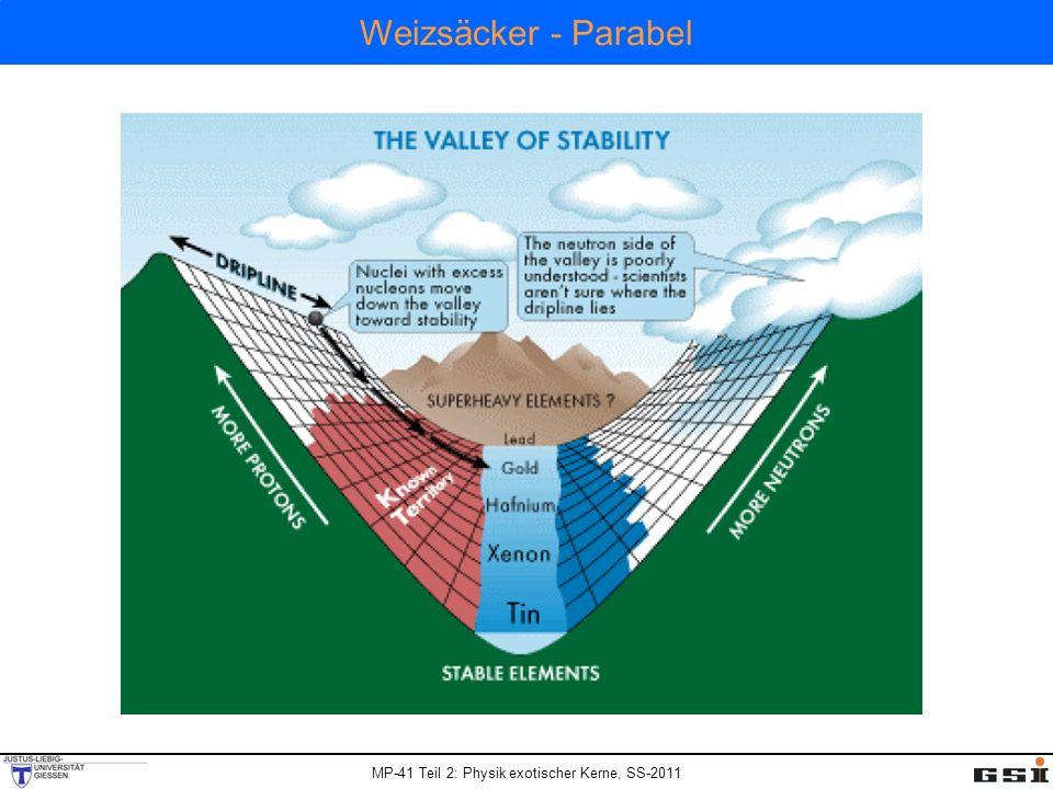 Der Phasenraumfaktor, der sich aus der Niveaudichte ergibt, bestimmt die Form des Energiespektrums im wesentlichen.
