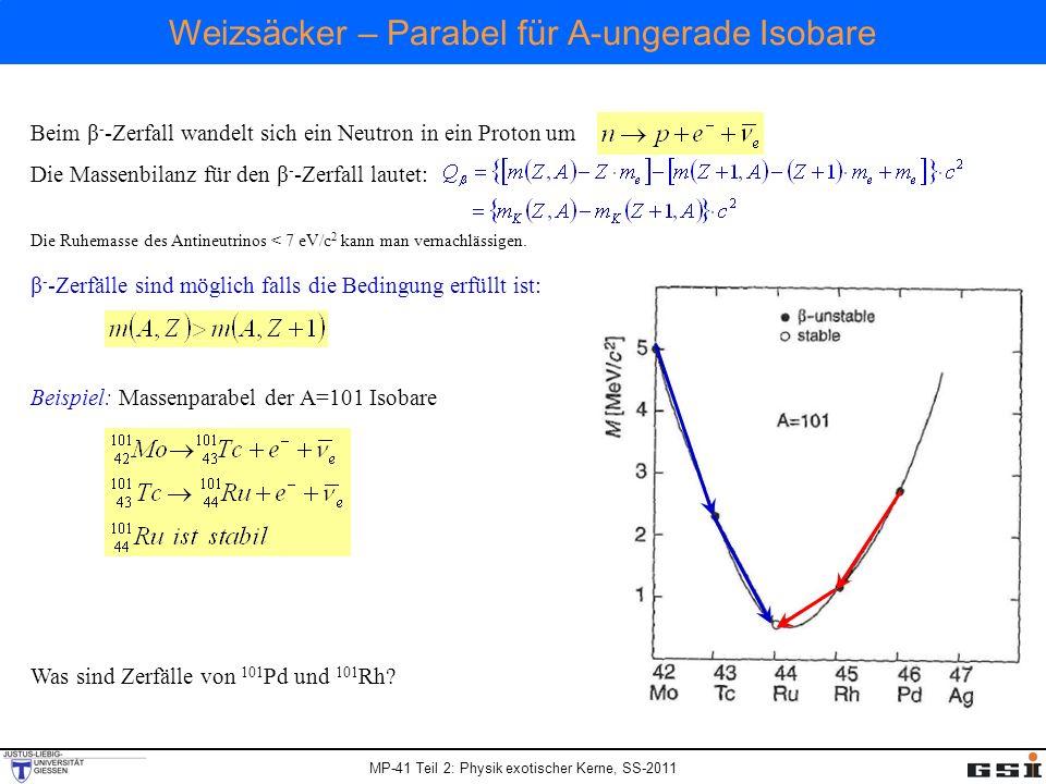 MP-41 Teil 2: Physik exotischer Kerne, SS-2011 Beim β - -Zerfall wandelt sich ein Neutron in ein Proton um Die Massenbilanz für den β - -Zerfall laute