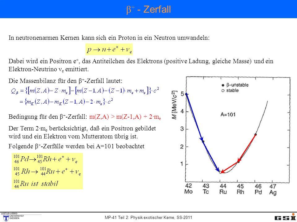 MP-41 Teil 2: Physik exotischer Kerne, SS-2011 In neutronenarmen Kernen kann sich ein Proton in ein Neutron umwandeln: Dabei wird ein Positron e +, da