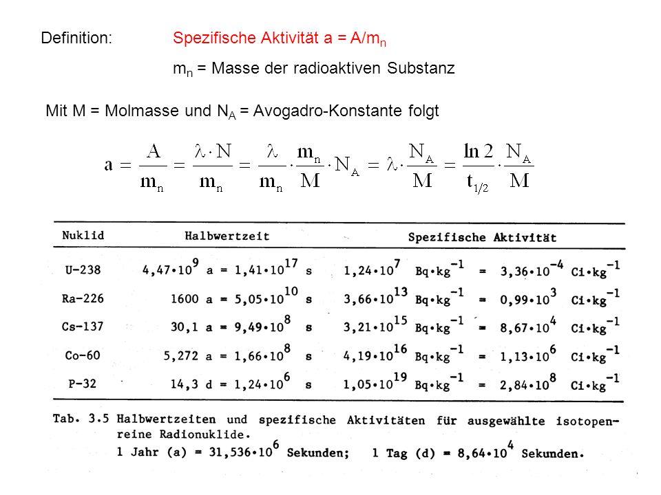 Berechnung der spezifischen Aktivität eines Isotopengemisches m ges = Gesamtmasse Anzahl der aktiven Nukliden N aktiv sind mit dem Anreicherungsfaktor in der Gesamtzahl der Atome vorhanden.