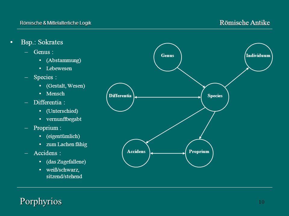 10 Römische & Mittelalterliche Logik Römische Antike PropriumAccidens Individuum DifferentiaSpecies Genus Bsp.: Sokrates –Genus : (Abstammung) Lebewes