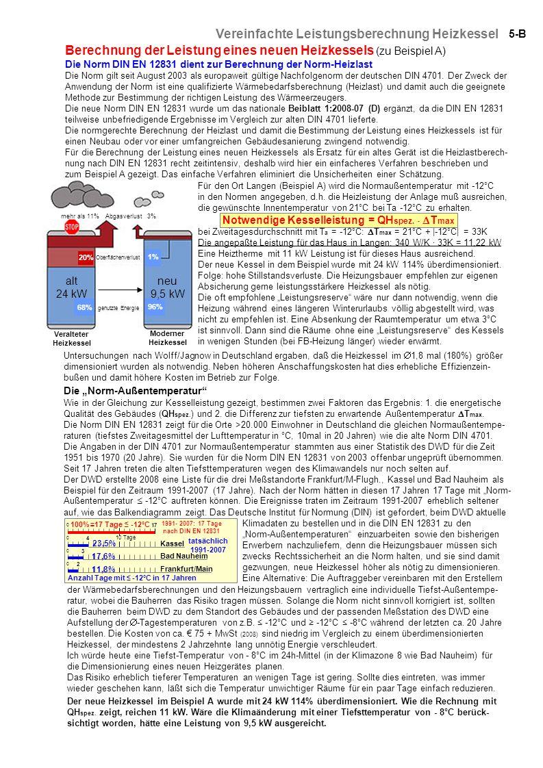 5-B Vereinfachte Leistungsberechnung Heizkessel mehr als 11 % Abgasverlust 3 % Oberflächenverlust genutzte Energie 20% 1% 96% 68% Veralteter Heizkesse