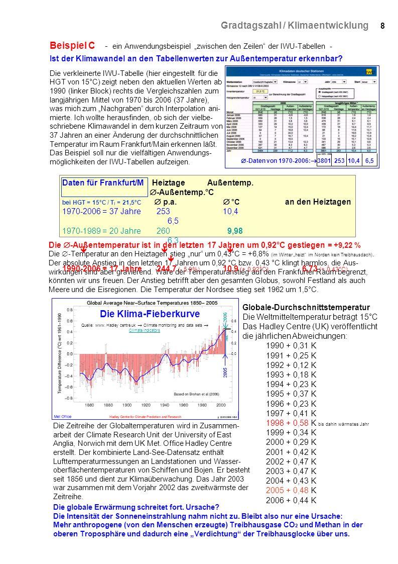 Beispiel C - ein Anwendungsbeispiel zwischen den Zeilen der IWU-Tabellen - Ist der Klimawandel an den Tabellenwerten zur Außentemperatur erkennbar? Di