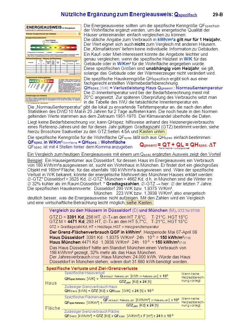 Nützliche Ergänzung zum Energieausweis: Q spezifisch Die Energieausweise sollten um die spezifische Kenngröße QF spezifisch der Wohnfläche ergänzt wer