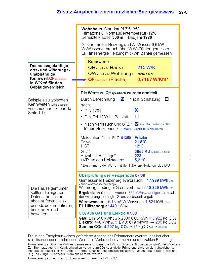 Zusatz-Angaben in einem nützlichen Energieausweis Die Werte zu QH spezifisch wurden ermittelt: Durch B erechnung Nach Schätzung nach: DIN 4701 DIN EN