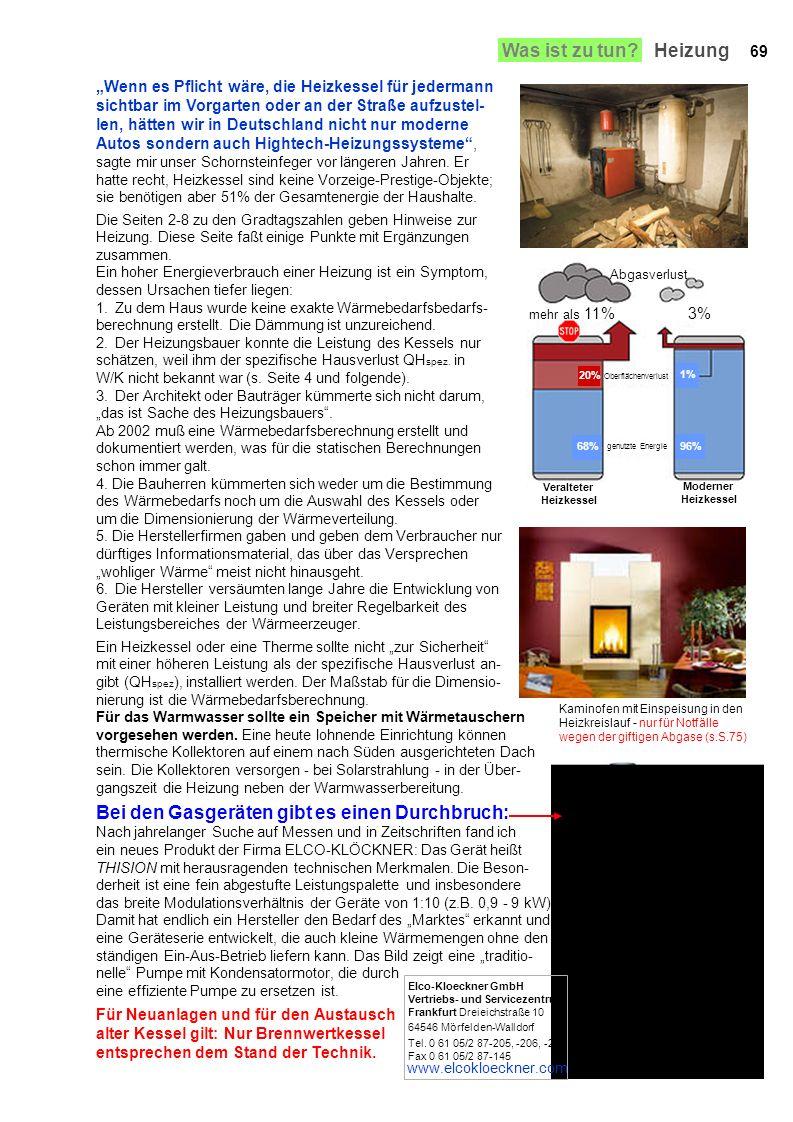 mehr als 11 % Abgasverlust 3 % Oberflächenverlust genutzte Energie 20% 1% 96% 68% Veralteter Heizkessel Moderner Heizkessel 3% Abgasverlust mehr als 1