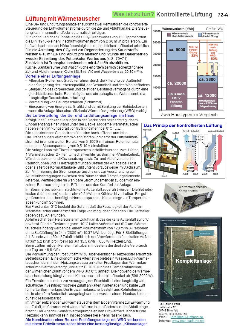 72-A Kontrollierte Lüftung Was ist zu tun? Haus nach EnEV Fenster- lüftung Niedrigenergie- haus mit Wärme- rückgewinnung Grafik: IWU Zwei Haustypen im