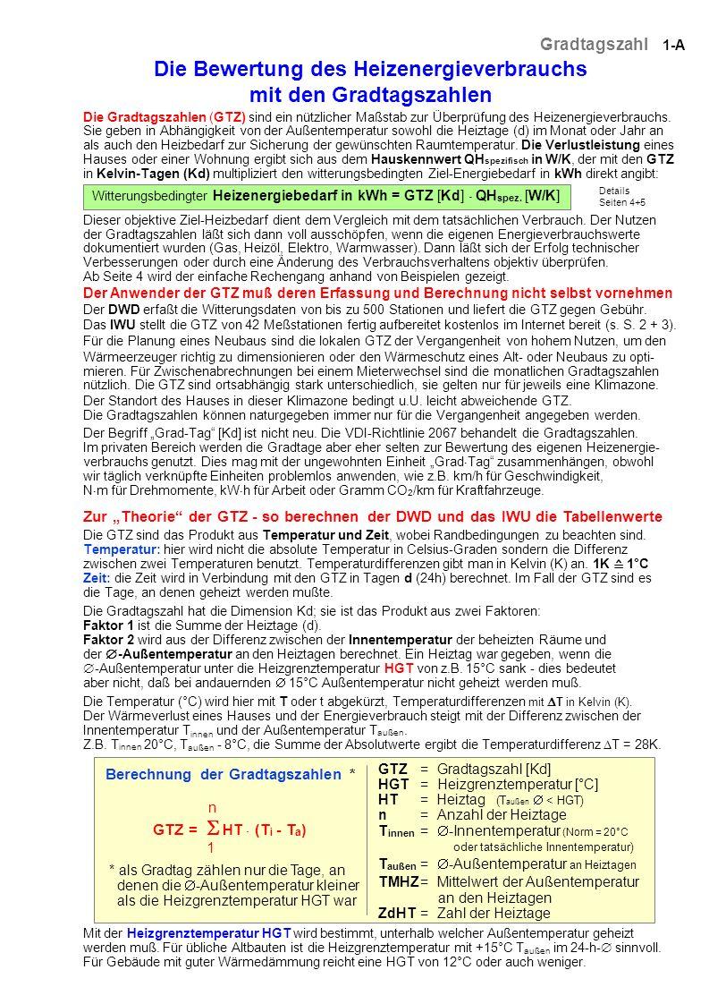 1-A Die Bewertung des Heizenergieverbrauchs mit den Gradtagszahlen Die Gradtagszahlen (GTZ) sind ein nützlicher Maßstab zur Überprüfung des Heizenergi