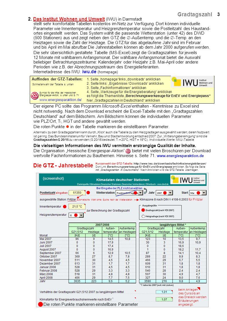 2. Das Institut Wohnen und Umwelt (IWU) in Darmstadt stellt sehr komfortable Tabellen kostenlos im Netz zur Verfügung. Dort können individuelle Parame