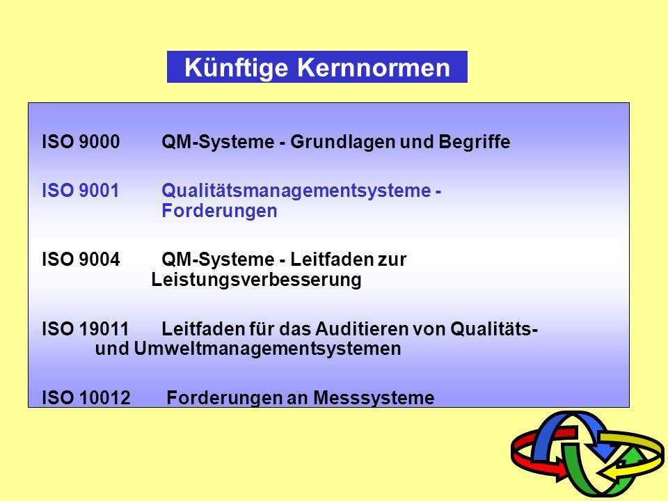 Acht Qualitätsmanagement-Grundsätze 1Kundenorientierung 2Führung 3Einbeziehung von Menschen 4Prozessorientierter Ansatz 5Systemorientierter Management