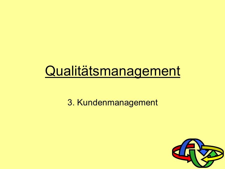 ISO/TS 16949:2002 Die ISO/TS 16949 stellt eine Harmonisierung der QM-Forderungen der BIG Three und der deutschen, französischen und italienischen Auto