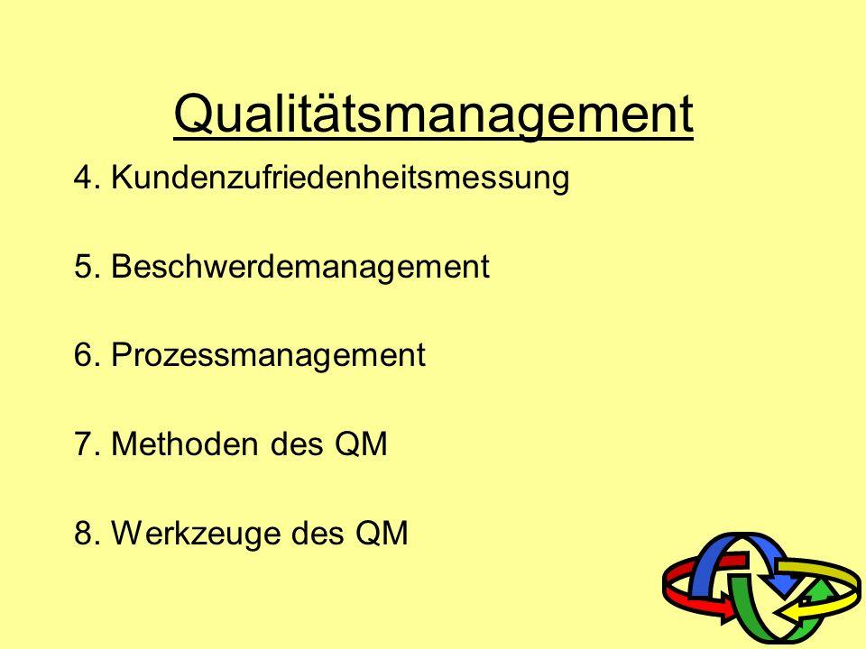 1.Entwicklung des Qualitätsgedankens 2.QM-Systeme: ISO 9001:2000, EFQM, VDA 6.1, QS 9000, ISO-TS 16949:2002 3.Kundenmanagement