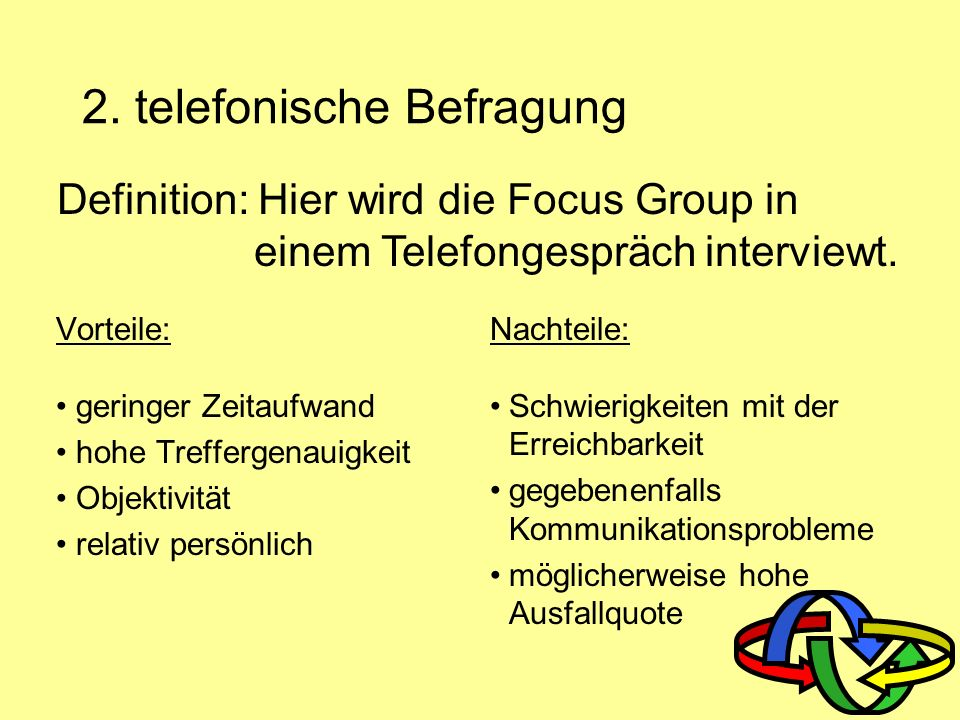 Definition: Der Interviewer versendet schriftliche Fragebögen an die Focus Group. 1. schriftliche Befragung Vorteile: Vermeidung von Kommunikationspro