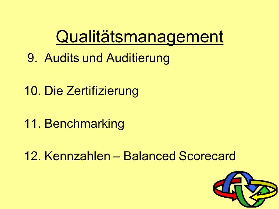 Qualitätsmanagement 4. Kundenzufriedenheitsmessung 5. Beschwerdemanagement 6. Prozessmanagement 7. Methoden des QM 8. Werkzeuge des QM