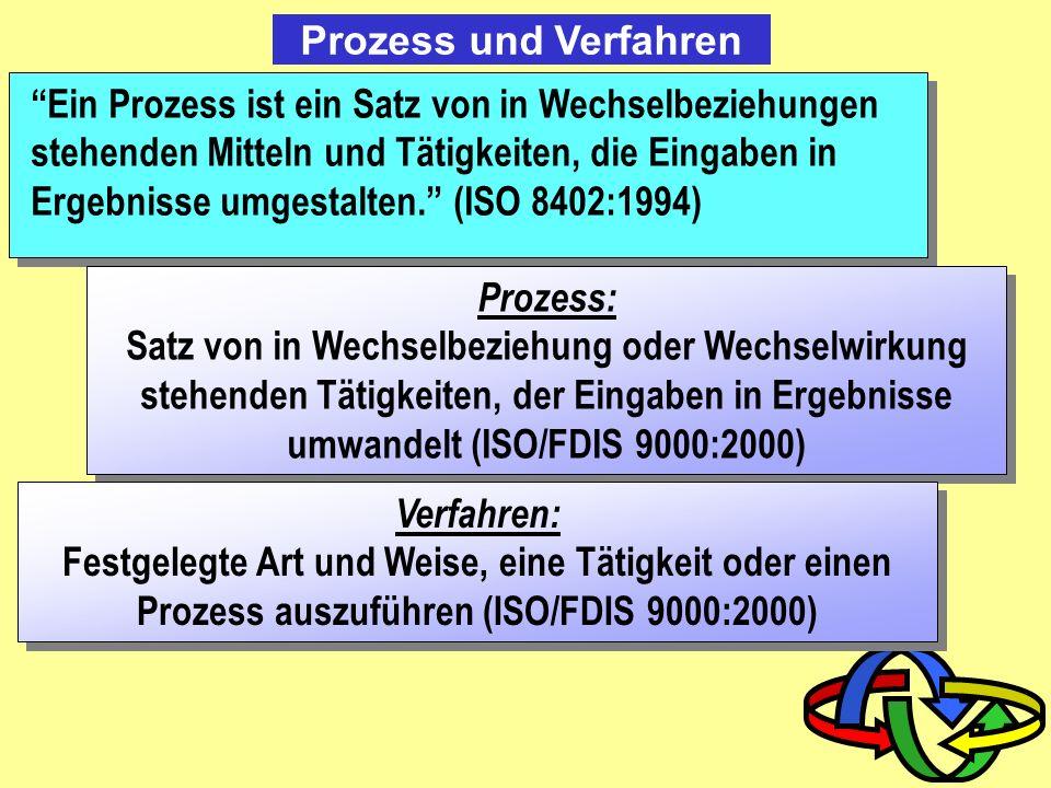Qualitätsmanagement 6. Prozessmanagement