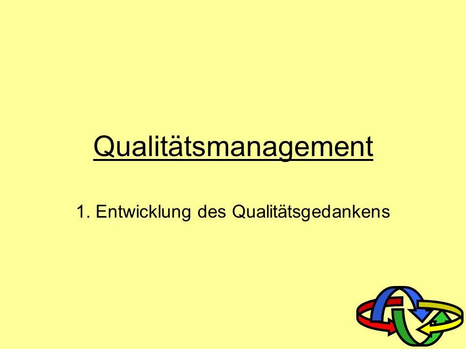 Qualitätsmanagement 9.Audits und Auditierung 10. Die Zertifizierung 11.