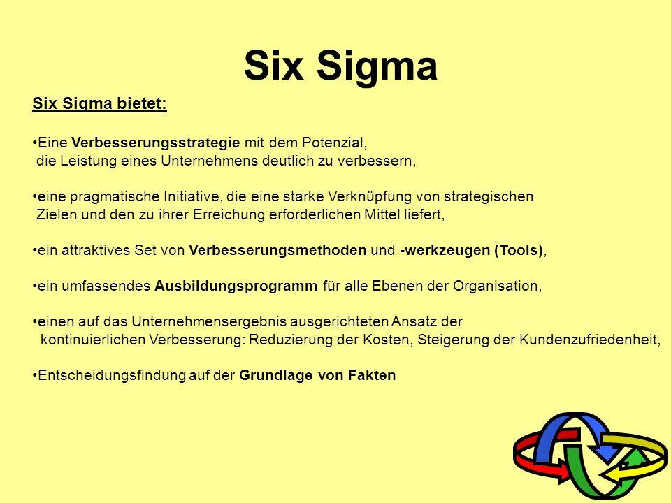 Six Sigma Hierarchie Ein Schlüsselelement für die erfolgreiche Umsetzung von Six Sigma ist die Einbeziehung der Mitarbeiter. Ausgewählten Mitarbeitern