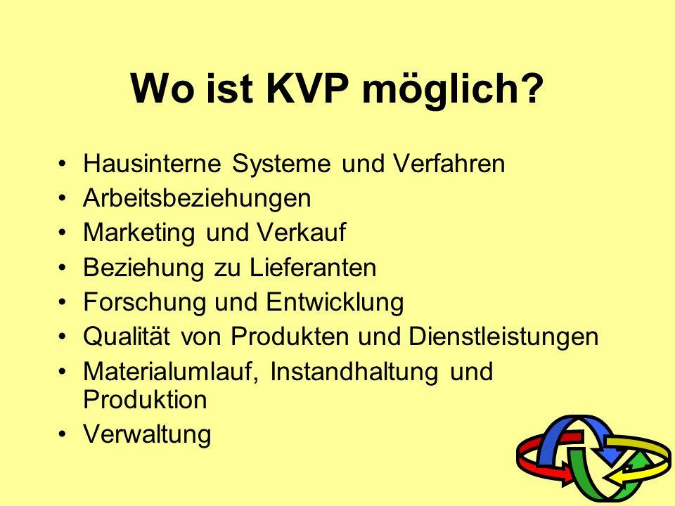 KVP: Auswahl an Elementen KVPKVP Qualitätszirkel KVP-Workshop Betriebliches Vorschlagswesen Just in Time Kanban und viele mehr...