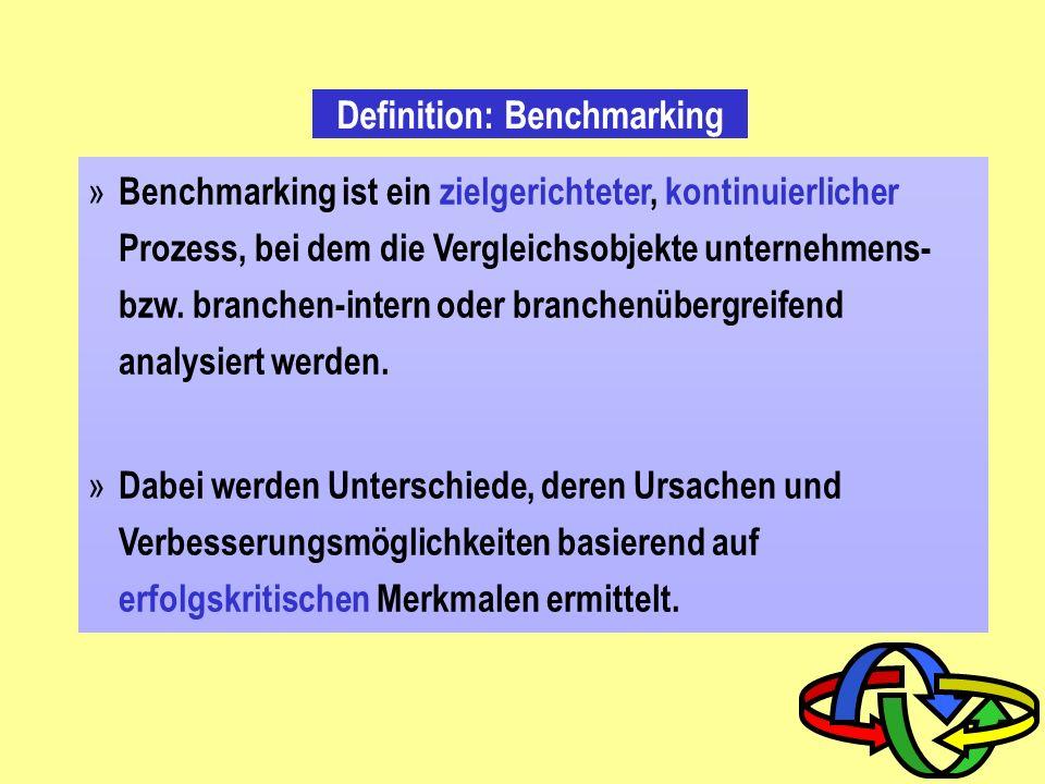 Qualitätsmanagement 11. Benchmarking