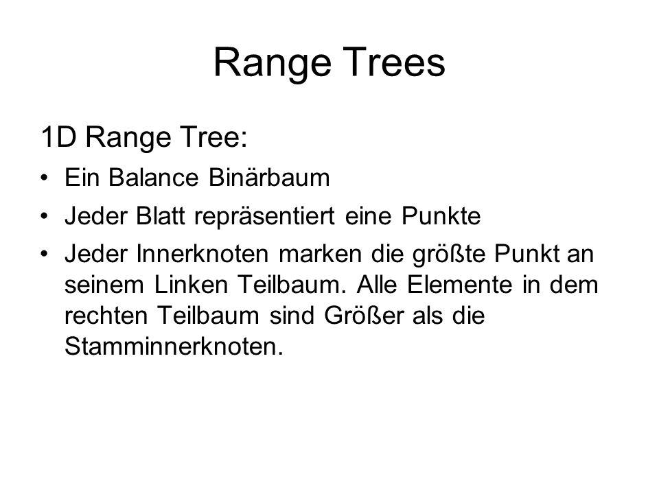 Range Trees 1D Range Tree: Ein Balance Binärbaum Jeder Blatt repräsentiert eine Punkte Jeder Innerknoten marken die größte Punkt an seinem Linken Teilbaum.