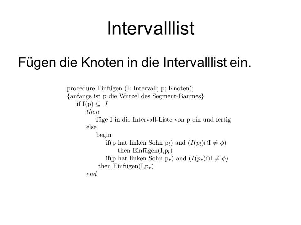 Intervalllist Fügen die Knoten in die Intervalllist ein.