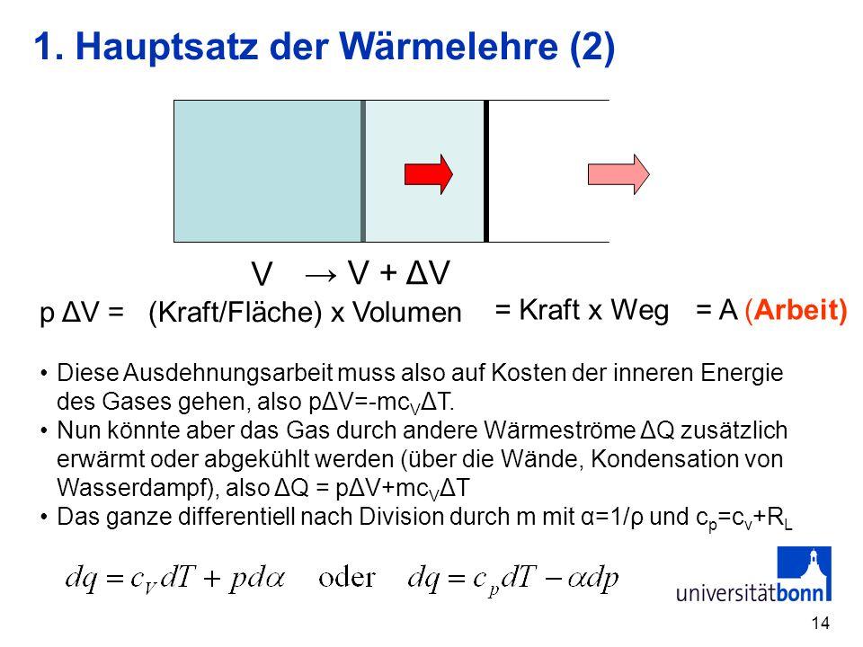 14 1. Hauptsatz der Wärmelehre (2) Diese Ausdehnungsarbeit muss also auf Kosten der inneren Energie des Gases gehen, also pΔV=-mc V ΔT. Nun könnte abe