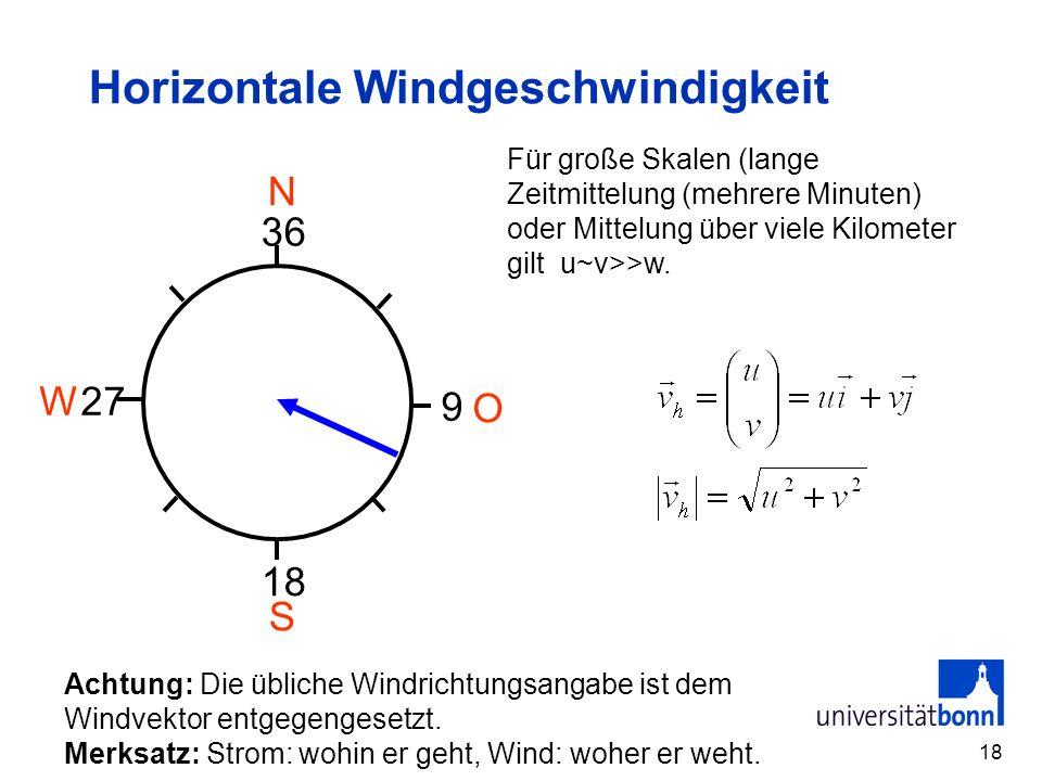 18 36 27 9 18 W O S N Horizontale Windgeschwindigkeit Für große Skalen (lange Zeitmittelung (mehrere Minuten) oder Mittelung über viele Kilometer gilt