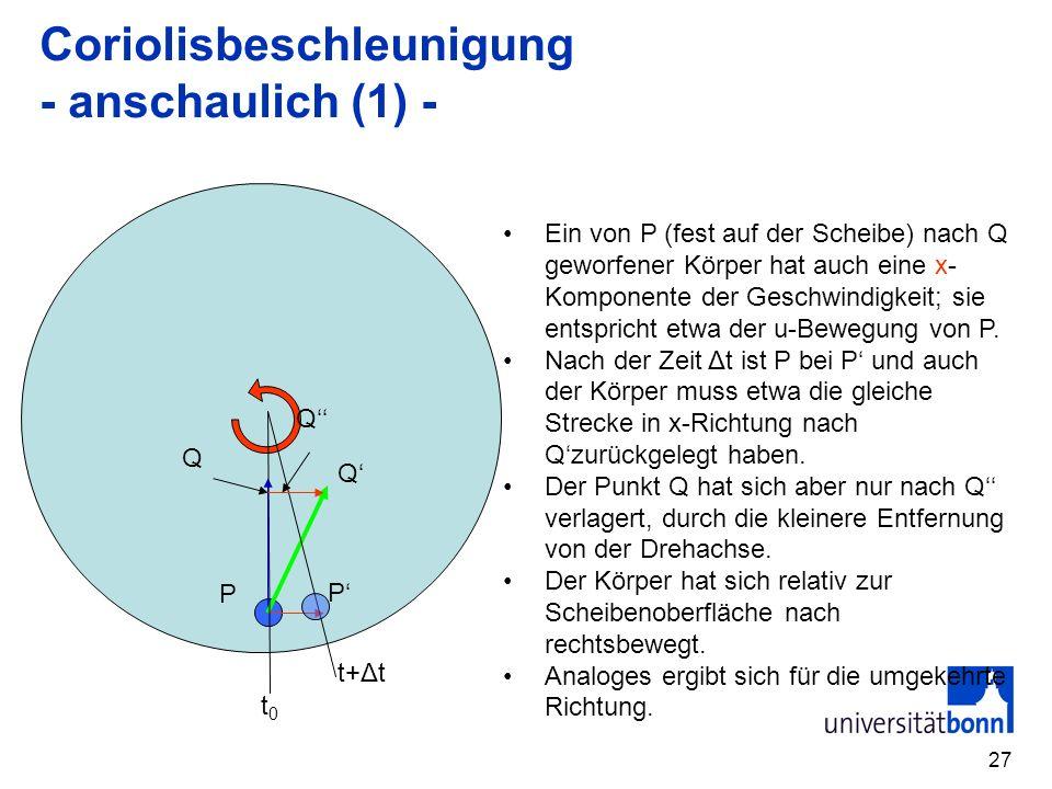 27 Coriolisbeschleunigung - anschaulich (1) - Ein von P (fest auf der Scheibe) nach Q geworfener Körper hat auch eine x- Komponente der Geschwindigkei