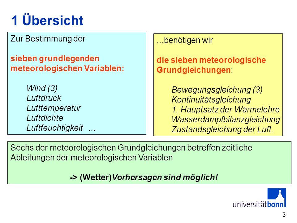 3 Zur Bestimmung der sieben grundlegenden meteorologischen Variablen: Wind (3) Luftdruck Lufttemperatur Luftdichte Luftfeuchtigkeit......benötigen wir